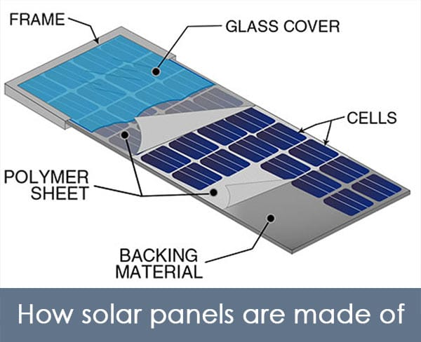 solar panel made of